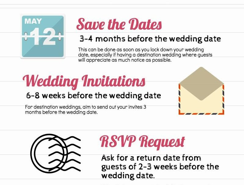 This is When You Should Send Out Your Wedding Invitations